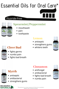 Essential Oils for Oral Care