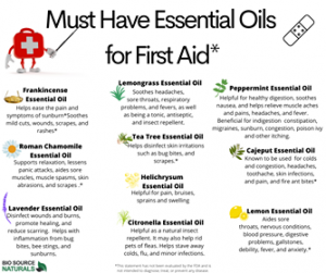 Must Have Essential Oils for First Aid